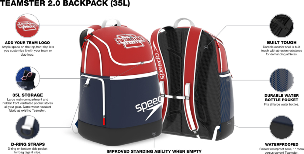 Speedo Teamster 2.0 Backpack