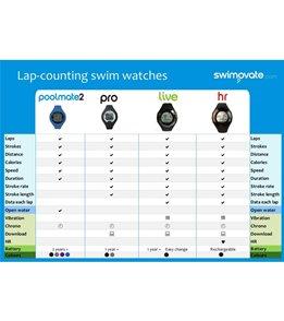 Swimovate Poolmate Live Swim Watch
