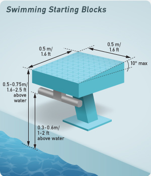 Swimming Pool Dimensions