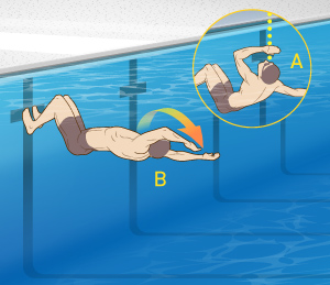 How to Do an Open Turn for Swimming