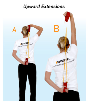 Resistance Band Exercises For Swimming