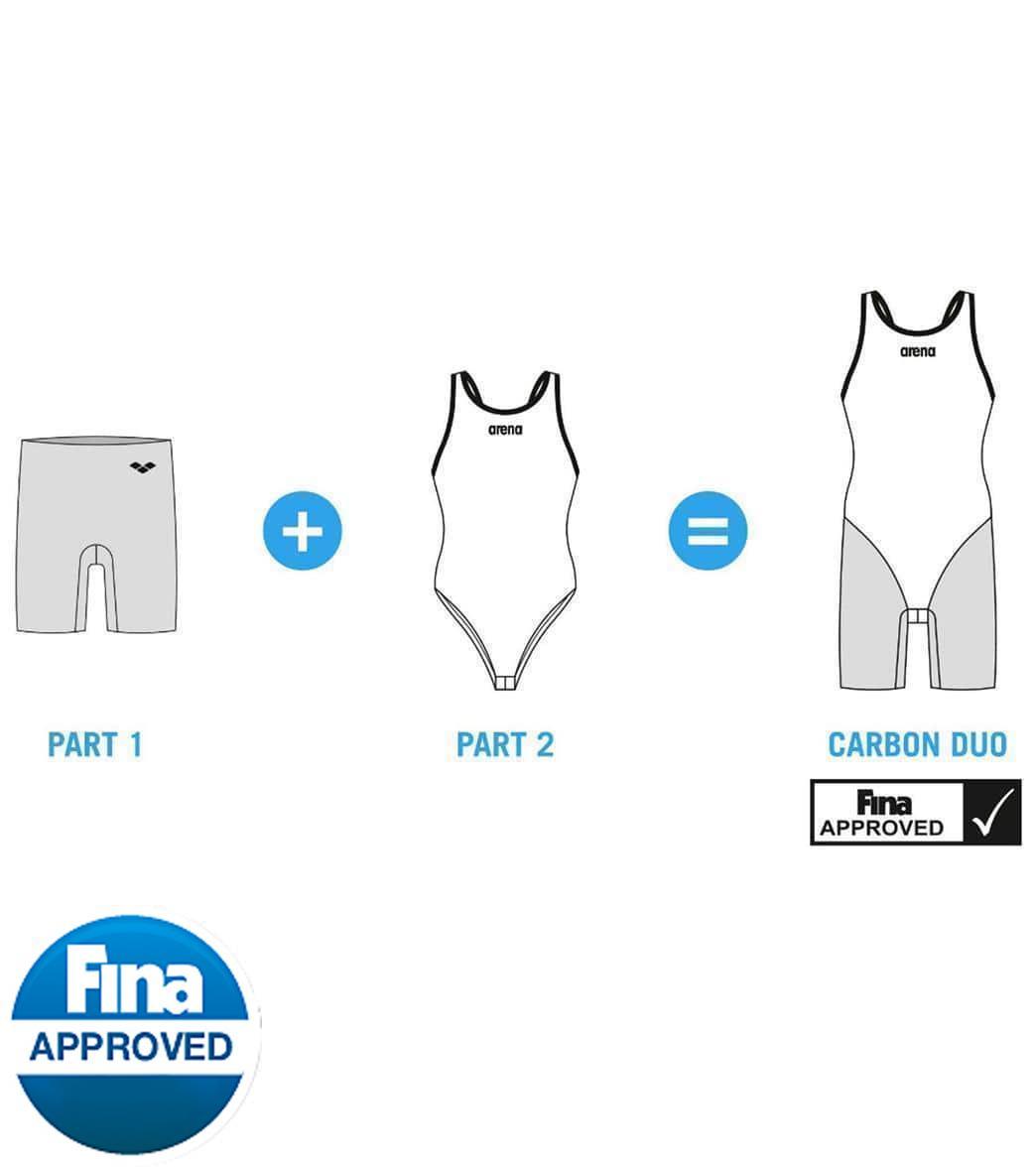 068d6abbe7b Arena Women's Powerskin Carbon Duo Top Tech Suit Swimsuit at ...